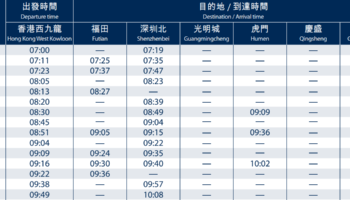 hongkong-humen-train-schedule-hk-mtr