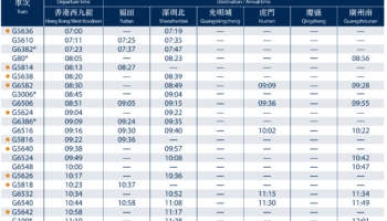 guangzhou-hongkong-high-speed-train-schedule